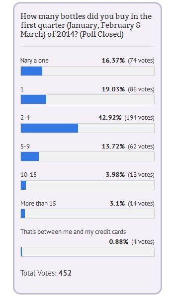 poll-9832-2